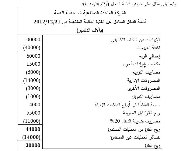 أعداد مجلة العربي pdf